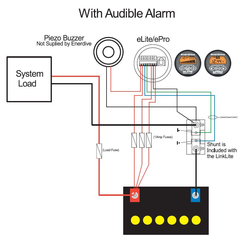 Audible alarm